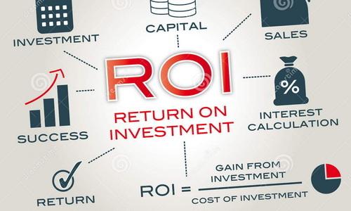 Lợi tức đầu tư (ROI – Return on Investment) là gì?